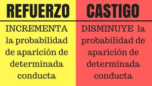 refuerzo-y-castigo-psicologo-barcelona